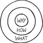liderazgo-circulo-de-oro